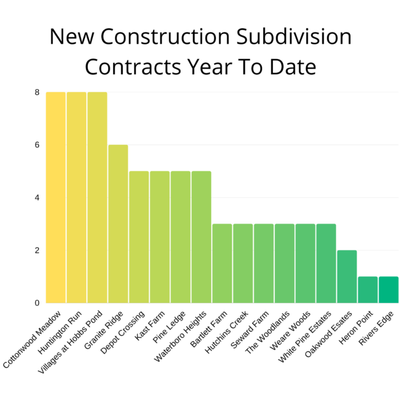 Subdivsion-Contracts.png
