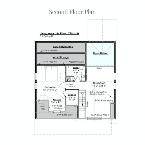 Orkney second floor layout